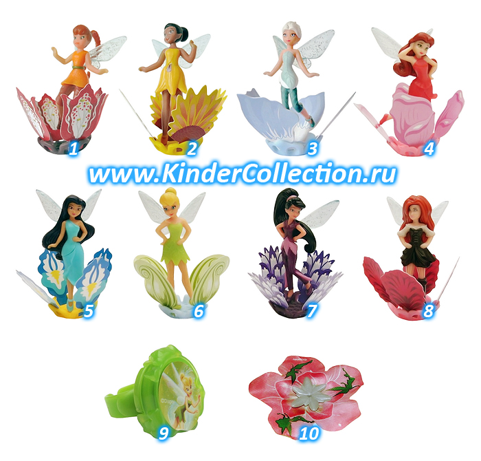 Серия Disney Fairies (2014)